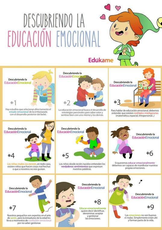 Póster sobre la Educación Emocional. Descarga en: http://edukame.com/system/files/archivos-registrados/educacion-emocional-infantil.pdf