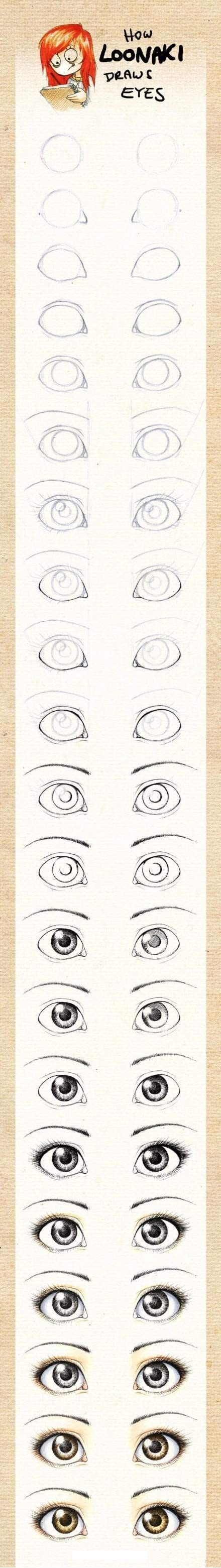 Dessin yeux - Étapes par etapes