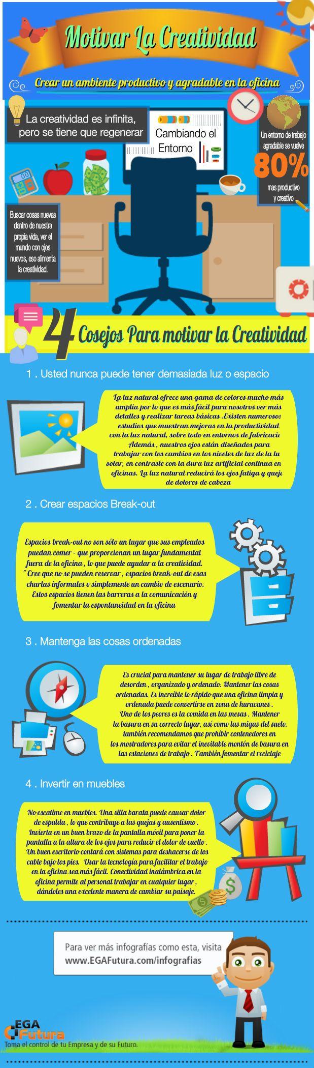 Hola: Una infografía sobre cómo motivar la creatividad desde la oficina. Un saludo