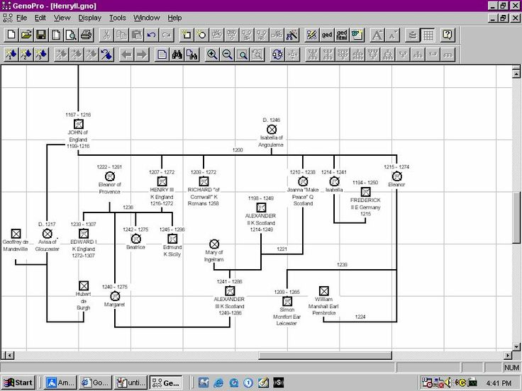 churchill genealogy   england
