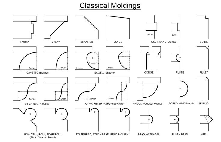 classical moldings
