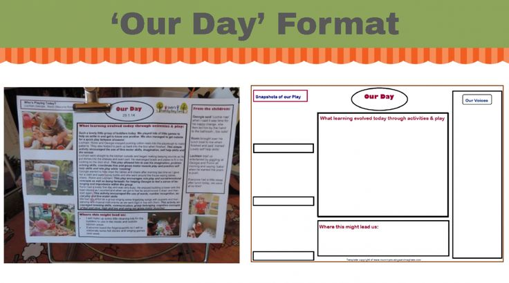 Child+portfolios+in+early+childhood+settings...are+they+necessary+to+meet+EYLF+outcomes?+15+Questions+to+ask+first!+