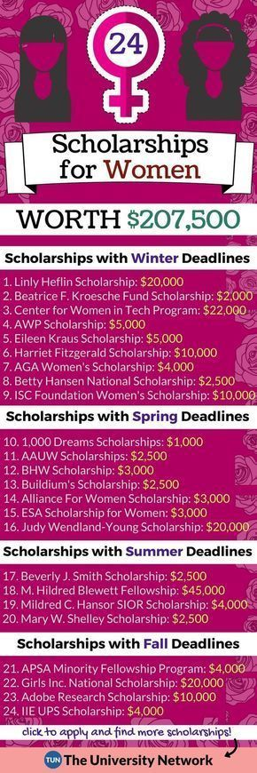 Here is a selection of Scholarships For Women that are listed on TUN. #masterschool