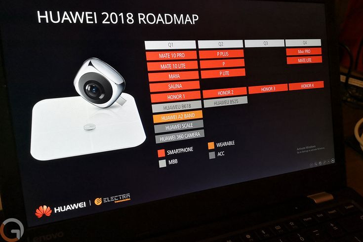IN BRIEF: Huawei's Roadmap, Xiaomi's Gestures and More! | Chinese Smartphones