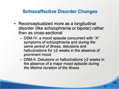 Schizoaffective Disorder Symptoms | My studies | Pinterest