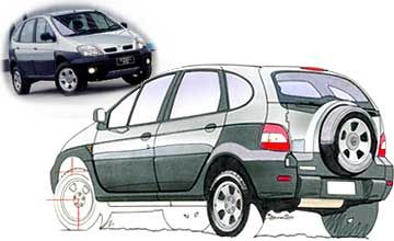 Previous Renault Scenic RX4 Expression