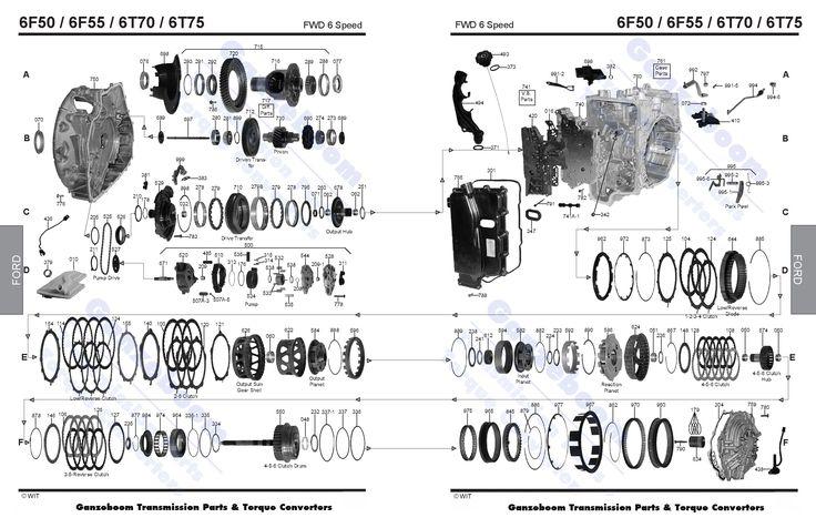 general transmission diagrams cadillac transmission diagrams