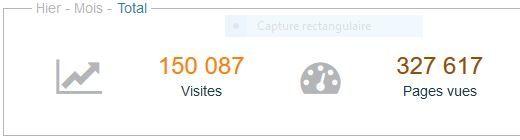 LE CAPITAL DES MOTS   : 150 000 VISITES