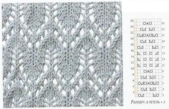 Openwork Lace Knitting Pattern : 376 best images about Crafts: Knitting, Stitch Patterns ...