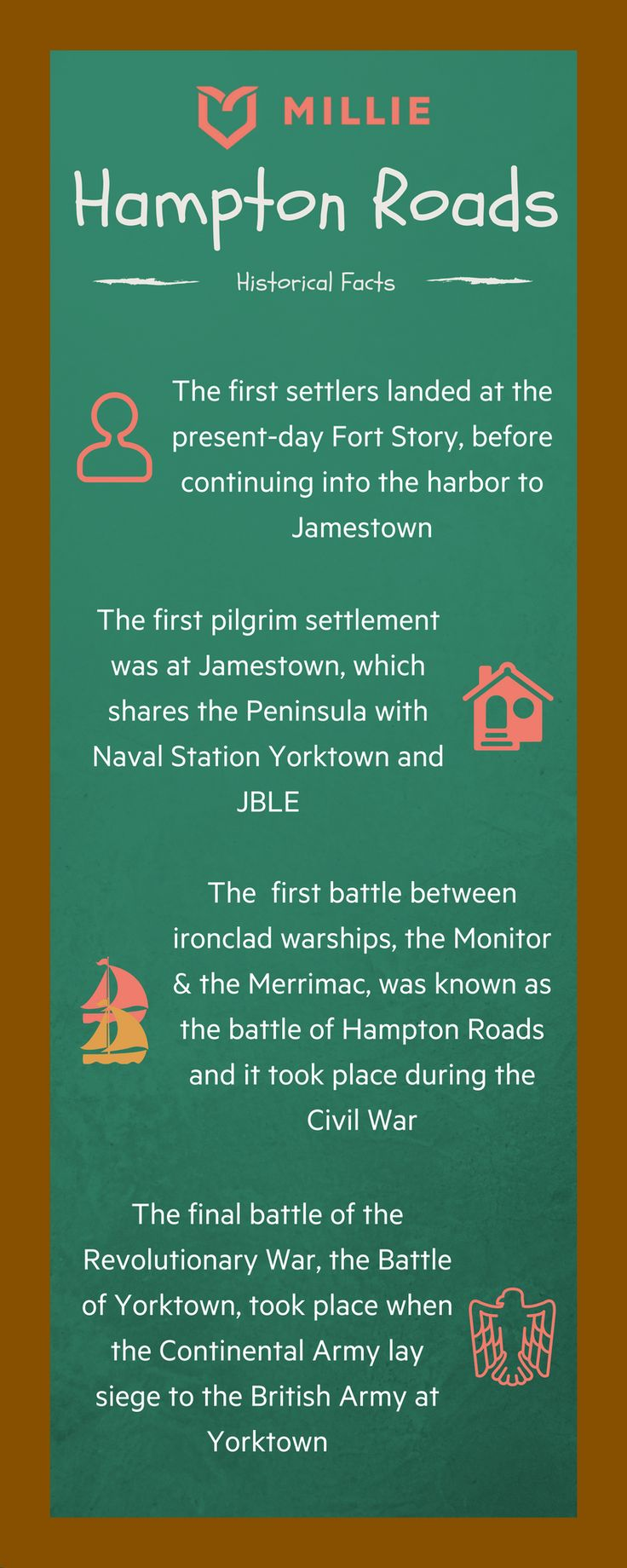 5 Things to know about Hampton Roads.  Visit gomillie.com for more information on Hampton Roads.