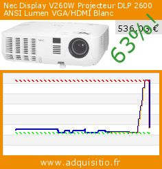 Nec Display V260W Projecteur DLP 2600 ANSI Lumen VGA/HDMI Blanc (Appareils électroniques). Réduction de 63%! Prix actuel 536,03 €, l'ancien prix était de 1.449,10 €. http://www.adquisitio.fr/nec-display/v260w-projecteur-dlp-2600