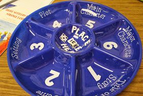 Life in Fifth Grade: Dip Tray Centers