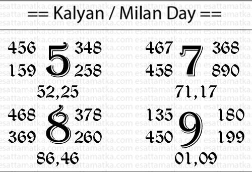 Satta Matka Kalyan Matka Super Result Chart Today of 19-Sept