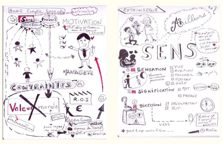 Sens travail, bonheur et motivation, conférence d'André Comte-Sponville,2011