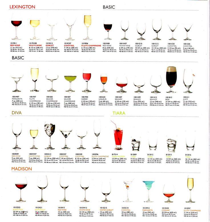 glassware etiqueta protocolo en la mesa glass drinking glass wine cocktails. Black Bedroom Furniture Sets. Home Design Ideas