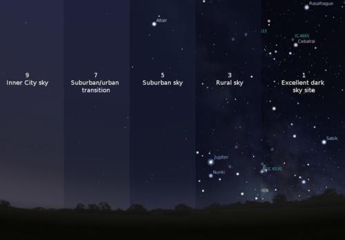 If you've never seen a #1, you've never seen the night sky.: Lights, Night Skies, Stars, Dark Sky, Dark Skies, Place, Space, Night Sky