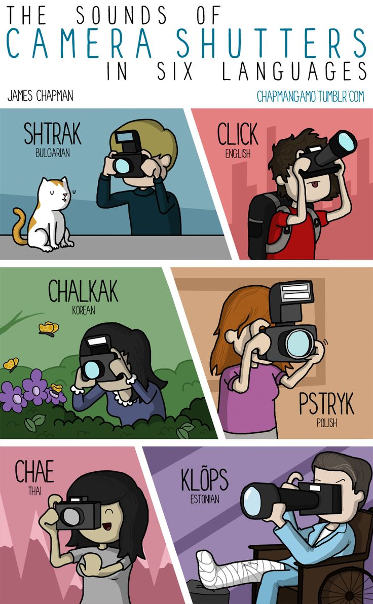 "chapmangamo:  CAMERA SOUNDS Yup, that's right. In Bulgaria, that movie ""Click"" starring Adam Sandler is really called ""Shtrak"" (щрак in Cyrillic). twitter shop"