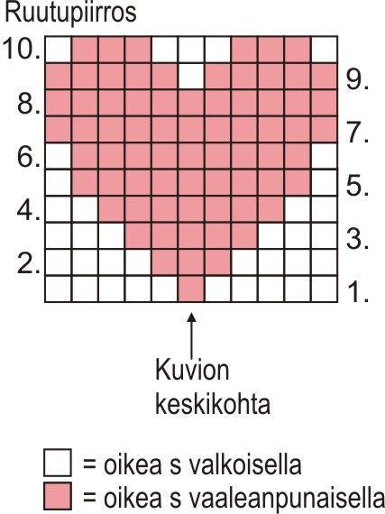 ruutu_0.jpg (427×570)