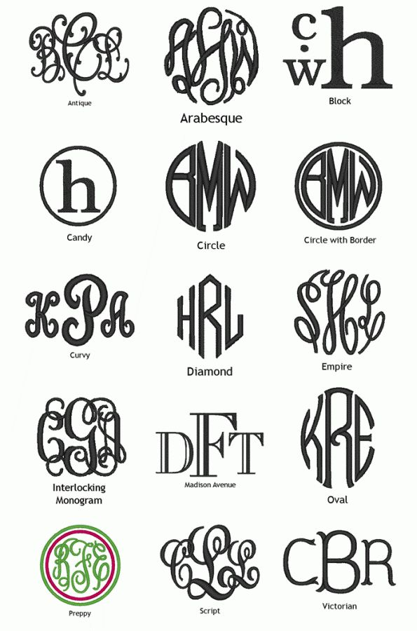 You can never go wrong with a classic monogram! This should be the Southern Eye Chart.....because we love things monogramed!