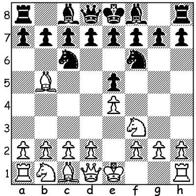 http://ajedrez.about.com/od/openings/ss/RuyLopez.htm