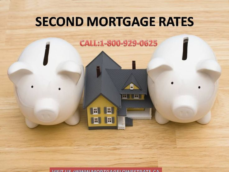 current mortgage rates list