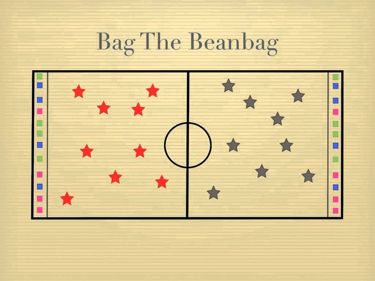 Physical Education Games - Bag The Beanbag. Some similarities to capture the flag