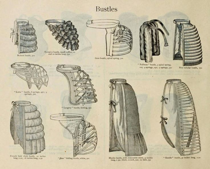 The Bustle Period is named after the dominant silhouette of the time. Bustle refers to the fullness in the back of woman. Different devices were used to create this look of extreme fullness in the back.
