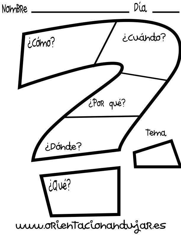 organizador grafico que como cuando donde porque interrogacion