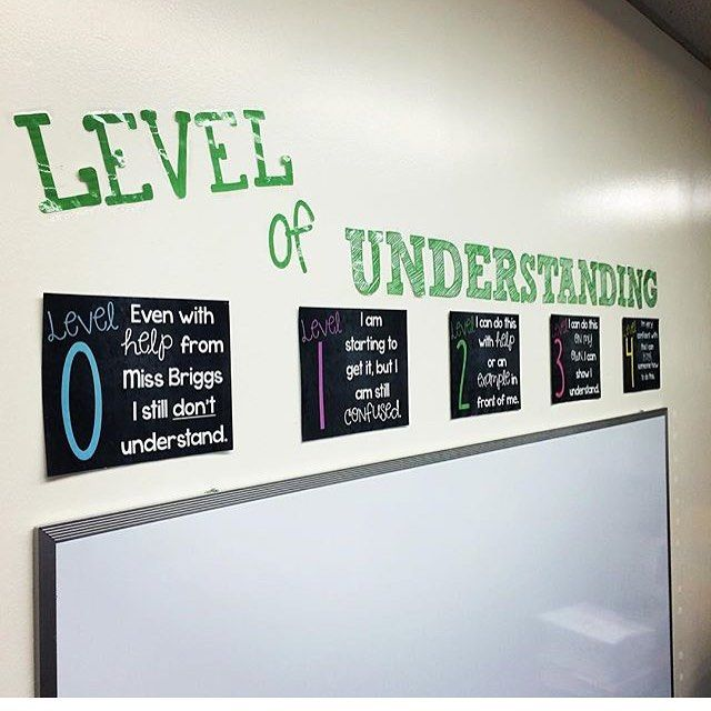 Updating a lot of my TPT products this summer, this one included. Make sure to redownload for the latest updates to my products! Link to this in bio! https://www.teacherspayteachers.com/Product/Levels-of-Understanding-Posters-1973744 #teachersfollowteachers #teacherspayteachers #iteachfifth #bts2016