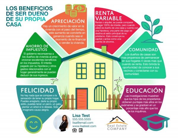 Customize This 6 Reasons To Own A Home In Spanish With Your