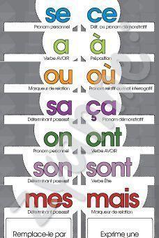 Homophones - Ensemble de 14 affiches