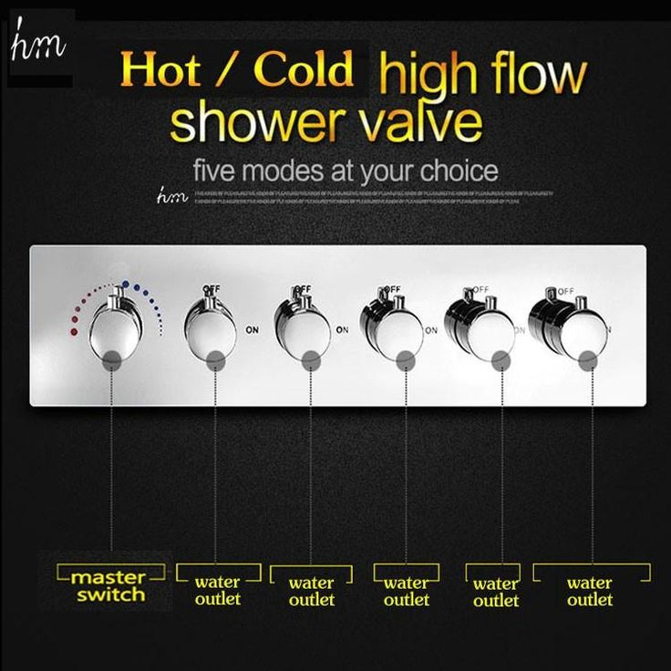 Best 25 Rain Shower Heads Ideas On Pinterest Awesome