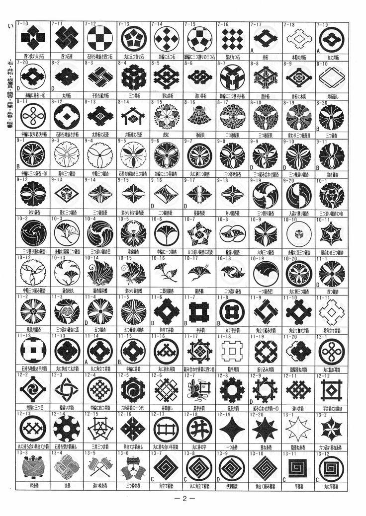 「我が家の家紋」(3720種類)P2:い・石・井桁・板屋貝・銀杏・井筒・糸巻・稲妻