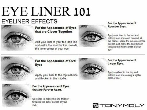 Eye Liner tips