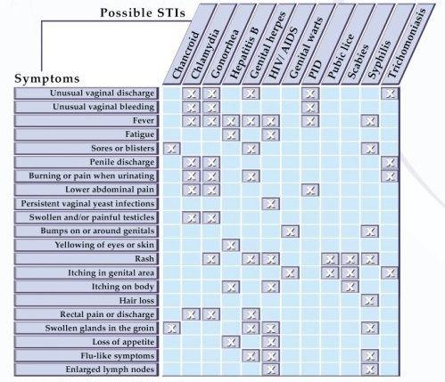 ICD-10 Diagnosis Code Z8438