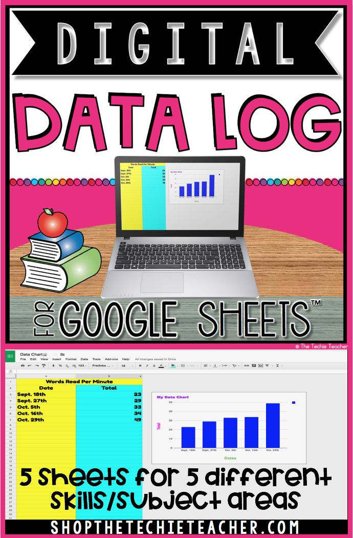 This digital data log in Google Sheets™ is a great way for students to document their academic progress. Students enter their data in the colored cells (date & total) and abar graph automatically generatesto display their information.5 different tabs fo