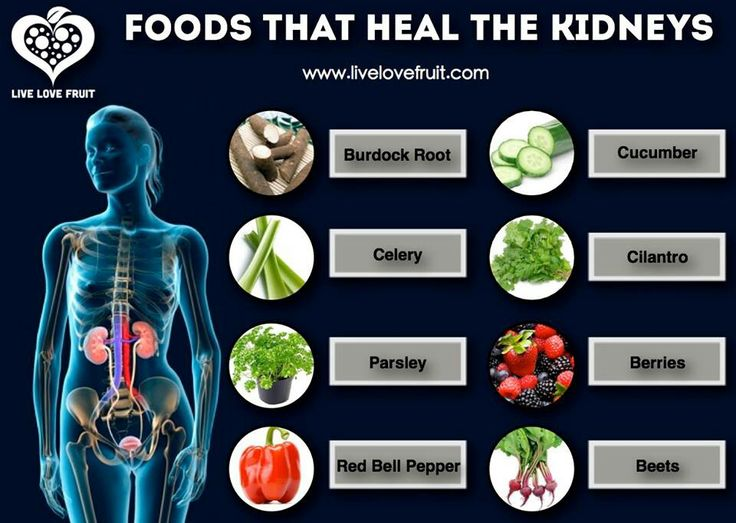 Good for the kidneys kidney friendly recipes