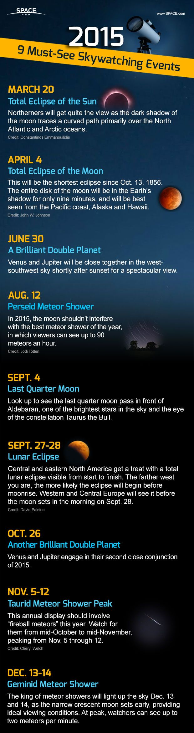 Skywatching in 2015: 9 Must-See Stargazing Events: Space.com The year 2015 is packed full of amazing astronomical sights in the daytime and nighttime sky, from solar and lunar eclipses to dazzlingly bright planets.