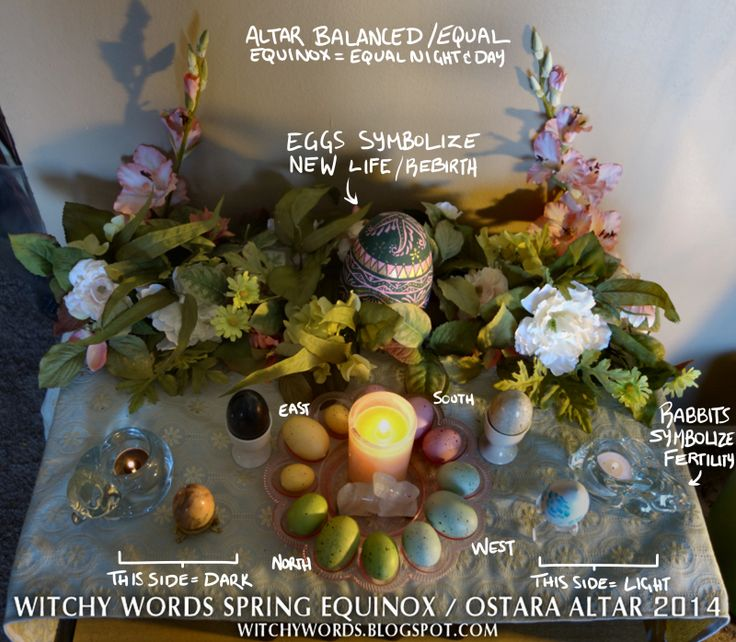 Witchy Words: Witchy Words Spring Equinox / Ostara Altar 2014 - More pictures inside!  Click me!