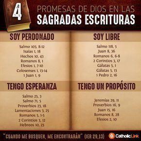 Pin On Reflexiones Cristianas Del Alma