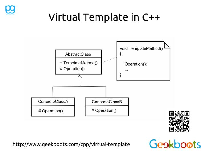 Templates are the compiler generating code at compile time. Virtual functions are the run-time system figuring out which function to call at run time. Virtual templates are created using virtual function with template in C++. #virtualtemplate #template #virtual #cpp #programming