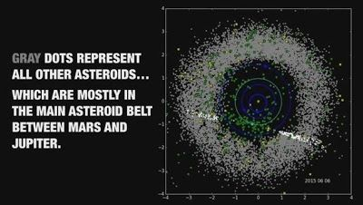 **PLANETA H**: Ocho asteroides amenazan la Tierra