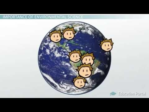 What is Environmental Science? Definition and Scope of the Field - YouTube