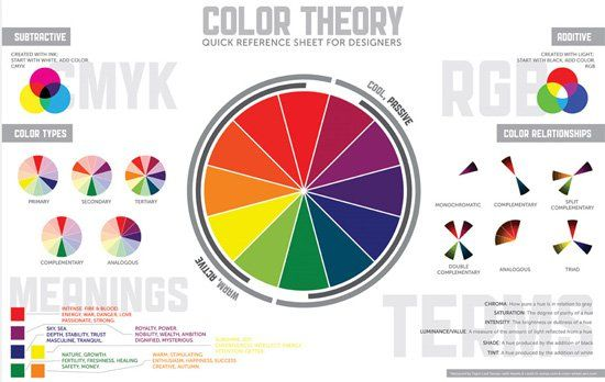 Using Color in Graphic Design