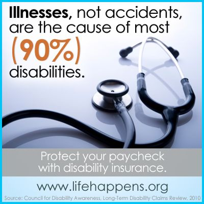 Disability Insurance Awareness Month: Cause Of Disabilities, From Happens