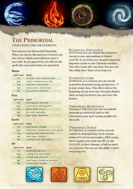 Warlock Patron: The Primordial (Final Draft) in 2019
