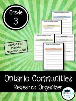 Students can use this to collect and organize their information about Ontario Communities.  Sections include; Land Use, Type of Community, Transportation, Interesting Facts, and Bibliography.Aligns with Grade 3 curriculum:  People & Environments: Living and Working In Ontario.Need a rubric for this project? https://www.teacherspayteachers.com/Product/Ontario-Communities-Research-Organizer-Grade-3-Ontario-2240125