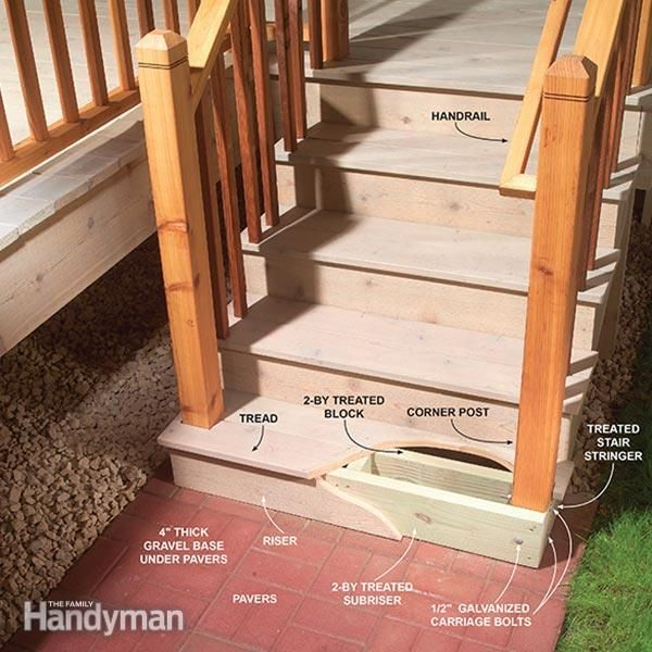 Decks and outdoor stairs can develop wobbly railings, often due to a wobbly bottom post. Here's how to do it right, without having to set the post in concrete.