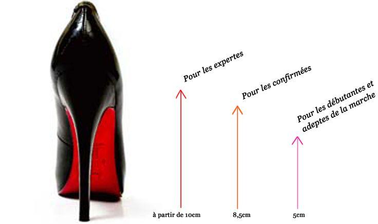 Astuce et conseil chaussures : Comment choisir mes talons hauts ?