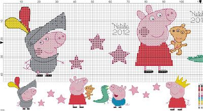 Paomamma: Noi amiamo Peppa Pig (cross stitch)